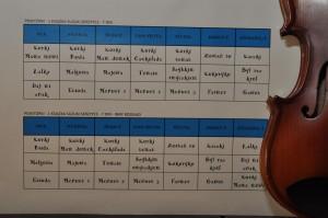 tabela powtórek skrzypce