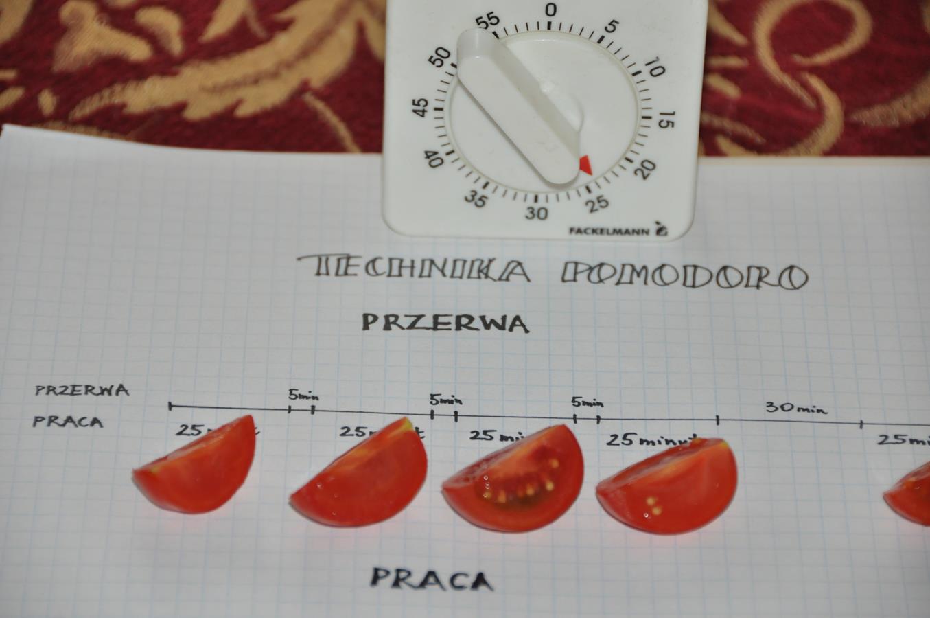 Nauka według Pomodoro